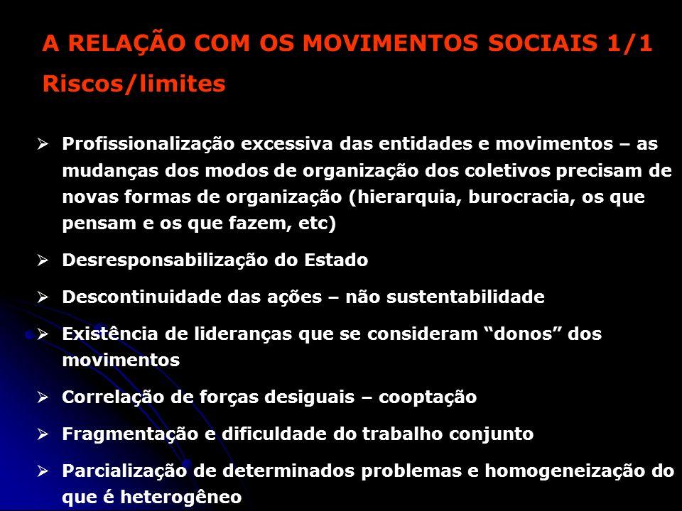 A RELAÇÃO COM OS MOVIMENTOS SOCIAIS 1/1 Riscos/limites Profissionalização excessiva das entidades e movimentos – as mudanças dos modos de organização