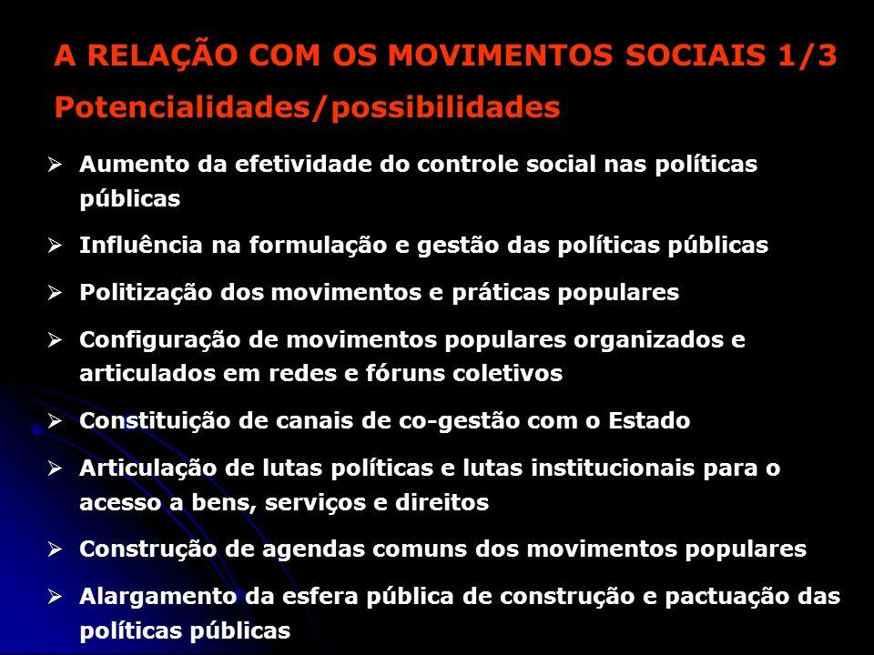A RELAÇÃO COM OS MOVIMENTOS SOCIAIS 1/3 Potencialidades/possibilidades Aumento da efetividade do controle social nas políticas públicas Influência na