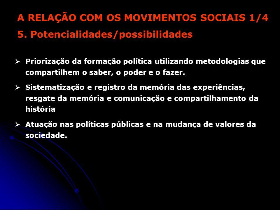 A RELAÇÃO COM OS MOVIMENTOS SOCIAIS 1/4 5. Potencialidades/possibilidades Priorização da formação política utilizando metodologias que compartilhem o