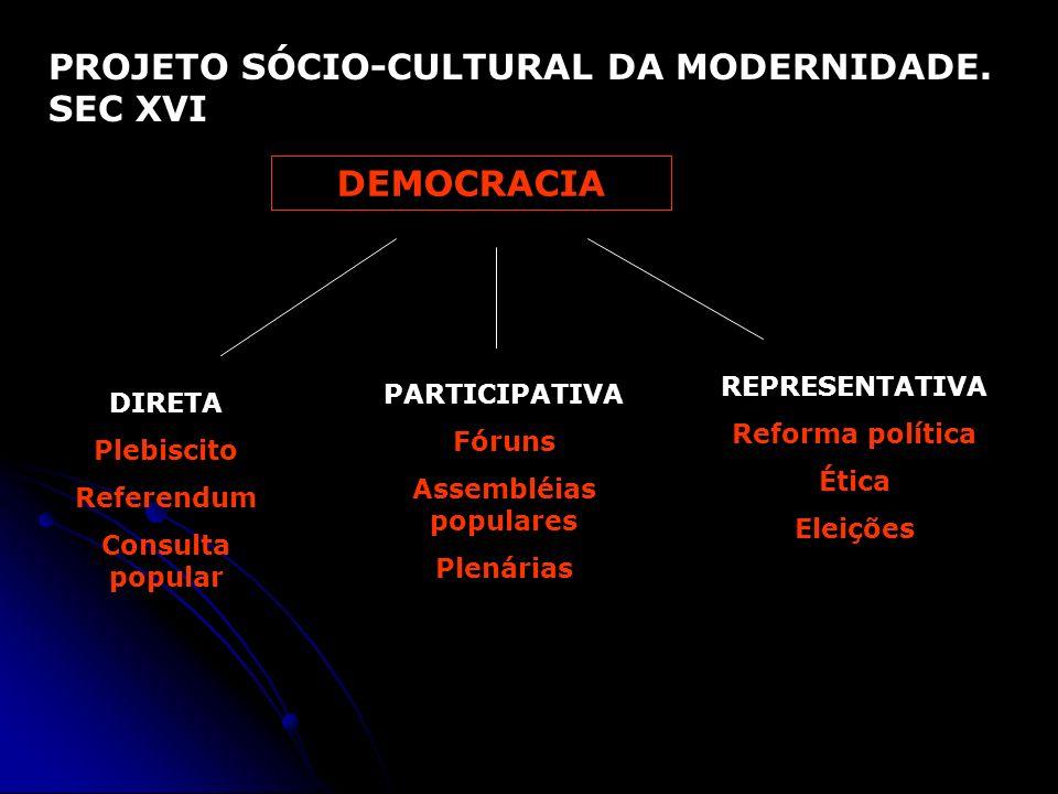 PROJETO SÓCIO-CULTURAL DA MODERNIDADE. SEC XVI DEMOCRACIA DIRETA Plebiscito Referendum Consulta popular PARTICIPATIVA Fóruns Assembléias populares Ple