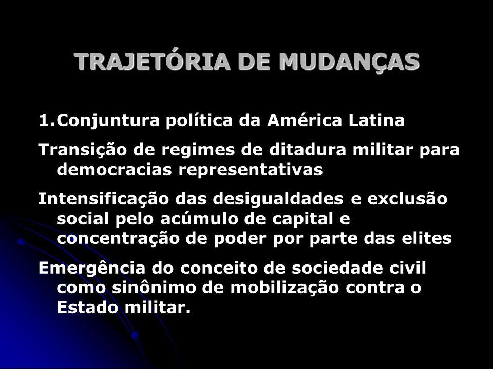 TRAJETÓRIA DE MUDANÇAS 1.Conjuntura política da América Latina Transição de regimes de ditadura militar para democracias representativas Intensificaçã