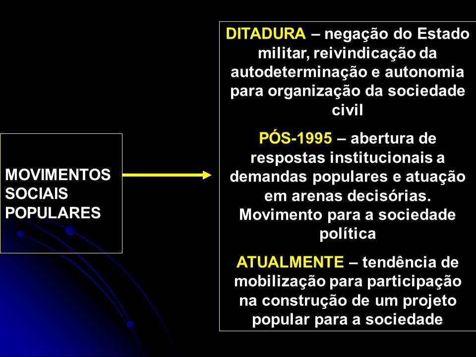 MOVIMENTOS SOCIAIS POPULARES DITADURA – negação do Estado militar, reivindicação da autodeterminação e autonomia para organização da sociedade civil P