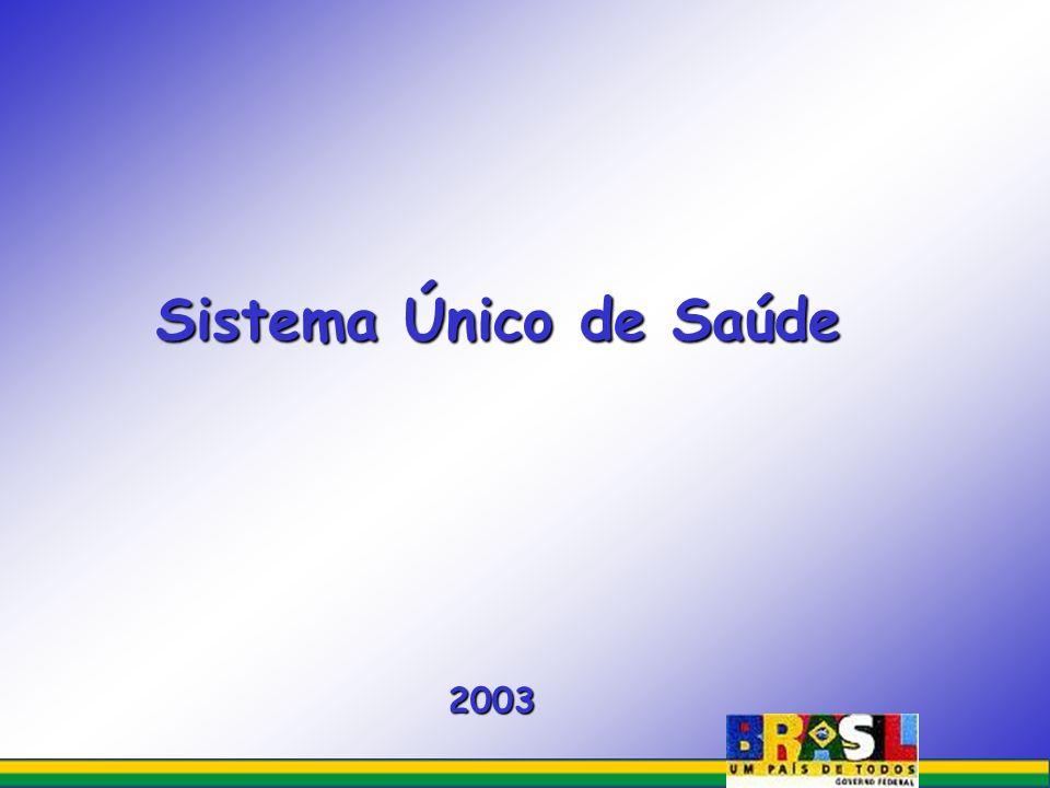 Relevância do Sistema Único de Saúde - SUS 90 % da população brasileira é, de algum modo, usuária do SUS 28,6 % da população é usuária exclusiva do SUS 61,5 % usa o SUS e algum outro sistema de atenção 8,7 % da população não usa o SUS