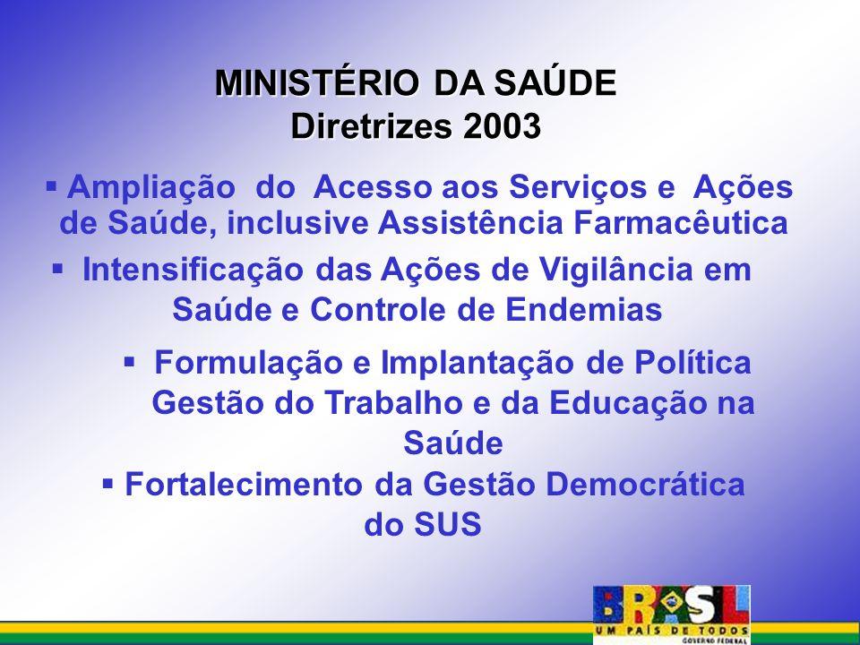 MINISTÉRIO DA SAÚDE Diretrizes 2003 Ampliação do Acesso aos Serviços e Ações de Saúde, inclusive Assistência Farmacêutica Intensificação das Ações de
