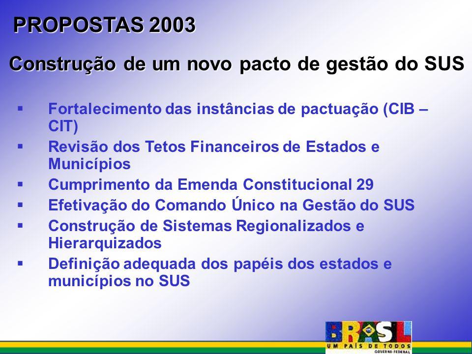 Fortalecimento das instâncias de pactuação (CIB – CIT) Revisão dos Tetos Financeiros de Estados e Municípios Cumprimento da Emenda Constitucional 29 E