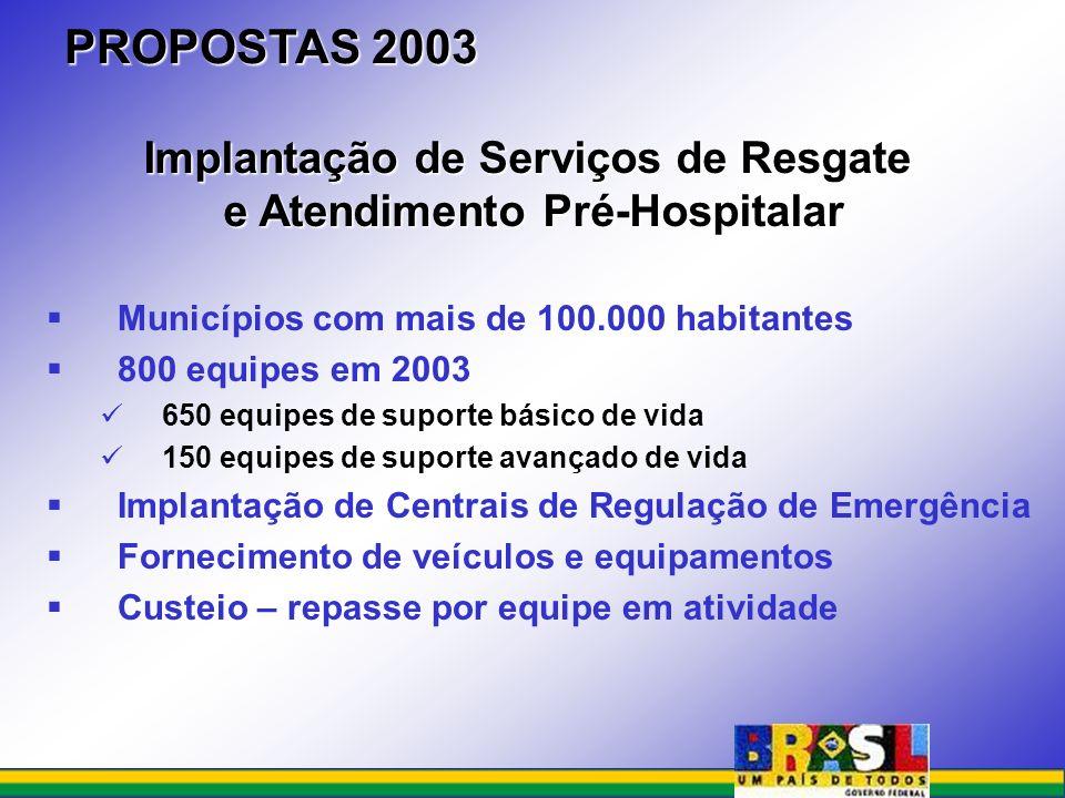 Municípios com mais de 100.000 habitantes 800 equipes em 2003 650 equipes de suporte básico de vida 150 equipes de suporte avançado de vida Implantaçã