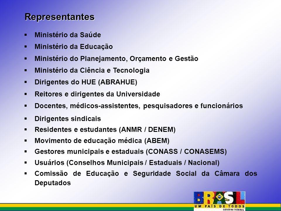 Representantes Ministério da Saúde Ministério da Educação Ministério do Planejamento, Orçamento e Gestão Ministério da Ciência e Tecnologia Dirigentes