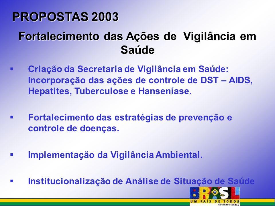 Criação da Secretaria de Vigilância em Saúde: Incorporação das ações de controle de DST – AIDS, Hepatites, Tuberculose e Hanseníase. Fortalecimento da