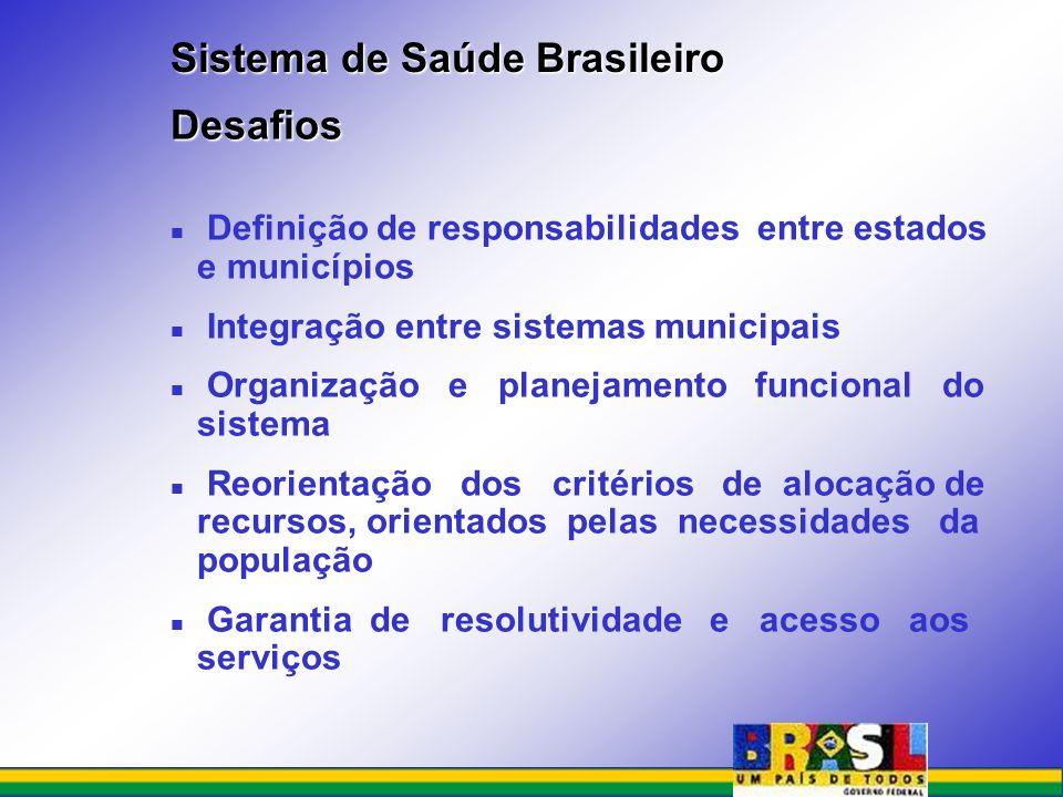Definição de responsabilidades entre estados e municípios Integração entre sistemas municipais Organização e planejamento funcional do sistema Reorien