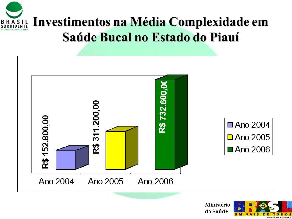 Ministério da Saúde Investimentos na Média Complexidade em Saúde Bucal no Estado do Piauí