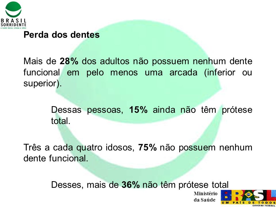 Ministério da Saúde Perda dos dentes Mais de 28% dos adultos não possuem nenhum dente funcional em pelo menos uma arcada (inferior ou superior). Dessa
