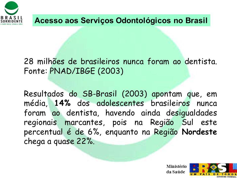 Ministério da Saúde Dez/02: 25,5% ESB agosto/06: 54,2% ESB Equipes de Saúde Bucal na Estratégia de Saúde da Família Dezembro/2002 e Agosto/2006
