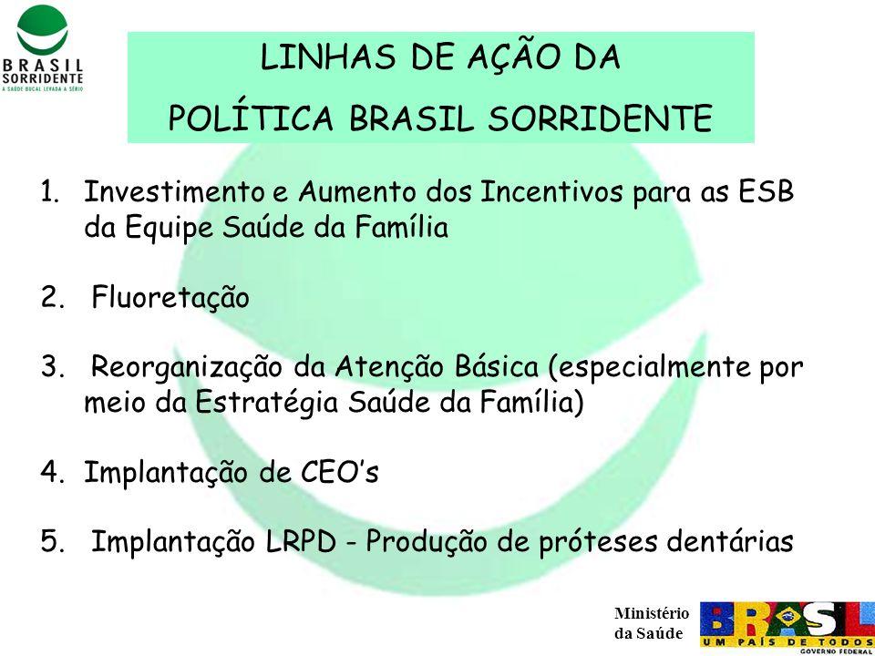 Ministério da Saúde LINHAS DE AÇÃO DA POLÍTICA BRASIL SORRIDENTE 6.