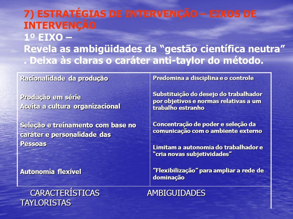 7) ESTRATÉGIAS DE INTERVENÇÃO – EIXOS DE INTERVENÇÃO 1º EIXO – Revela as ambigüidades da gestão científica neutra. Deixa às claras o caráter anti-tayl