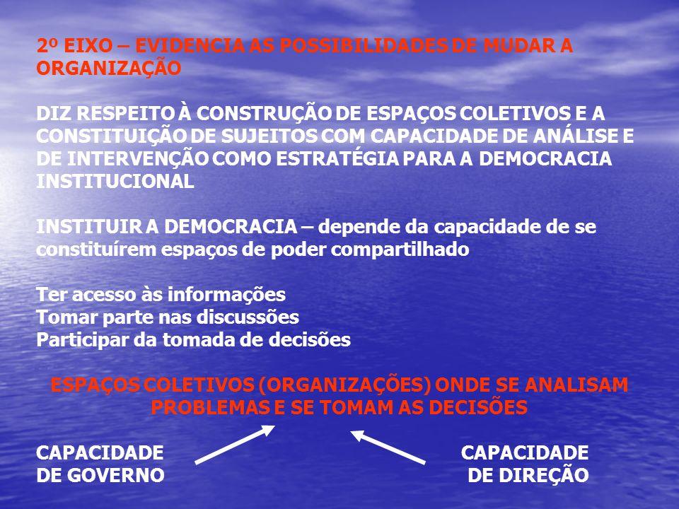 2º EIXO – EVIDENCIA AS POSSIBILIDADES DE MUDAR A ORGANIZAÇÃO DIZ RESPEITO À CONSTRUÇÃO DE ESPAÇOS COLETIVOS E A CONSTITUIÇÃO DE SUJEITOS COM CAPACIDAD