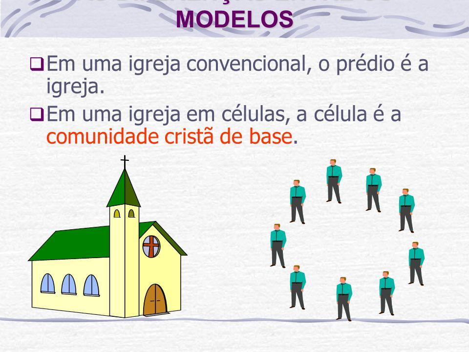 AS DIFERENÇAS ENTRE OS MODELOS Em uma igreja convencional, o prédio é a igreja. Em uma igreja em células, a célula é a comunidade cristã de base.