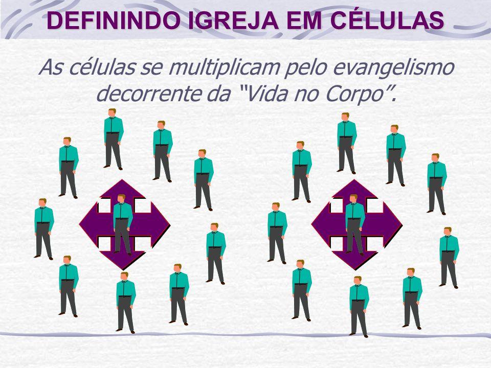 DEFININDO IGREJA EM CÉLULAS As células se multiplicam pelo evangelismo decorrente da Vida no Corpo.
