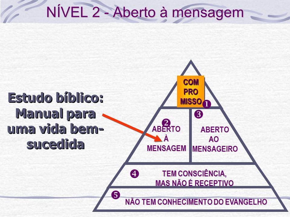 Estudo bíblico: Manual para uma vida bem- sucedida ABERTOÀMENSAGEM TEM CONSCIÊNCIA, MAS NÃO É RECEPTIVO NÃO TEM CONHECIMENTO DO EVANGELHO ABERTOAOMENS