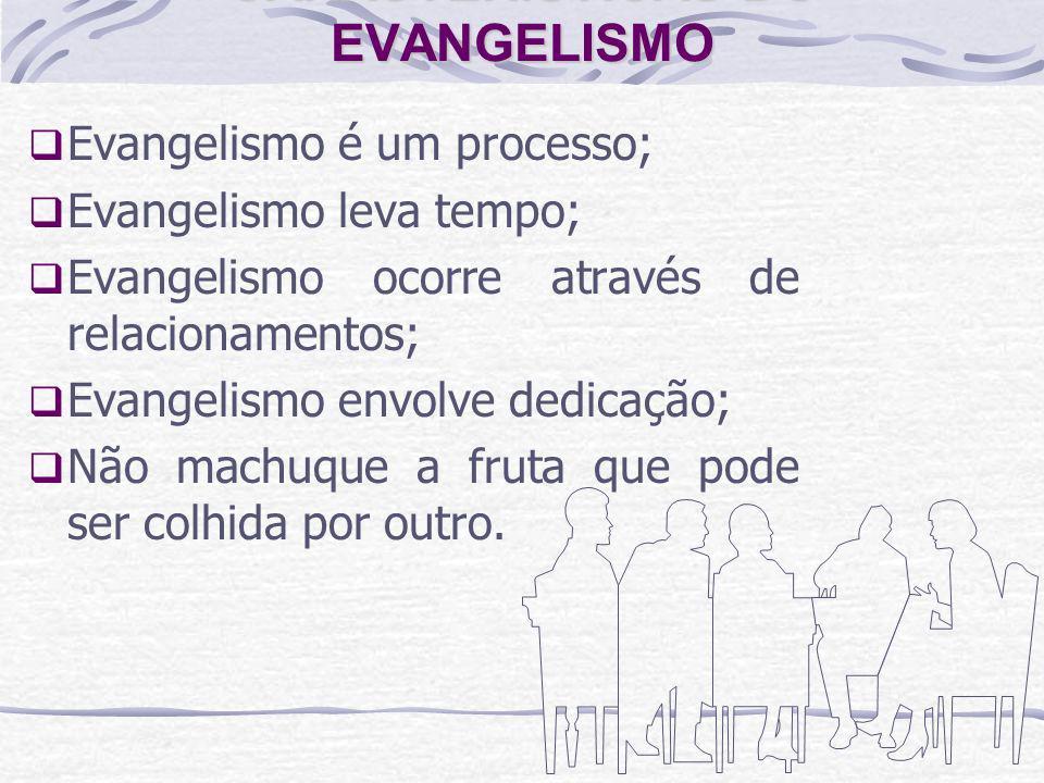 Evangelismo é um processo; Evangelismo leva tempo; Evangelismo ocorre através de relacionamentos; Evangelismo envolve dedicação; Não machuque a fruta