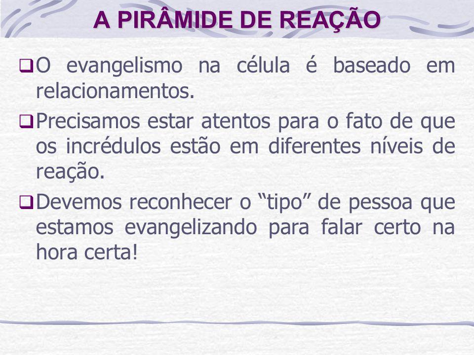 NÃO CONHECE O EVANGELHO PRESBITERIANO OU BUDISTA - DIFERENTES CAMINHOS PARA CHEGAR AO MESMO LUGAR NÃO TEM CONHECIMENTO DO EVANGELHO A PIRÂMIDE DE REAÇÃO