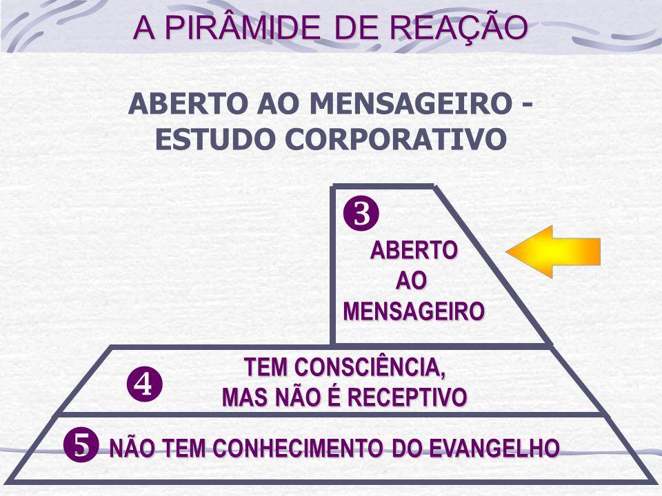 ABERTO AO MENSAGEIRO - ESTUDO CORPORATIVO ABERTOAOMENSAGEIRO TEM CONSCIÊNCIA, MAS NÃO É RECEPTIVO NÃO TEM CONHECIMENTO DO EVANGELHO A PIRÂMIDE DE REAÇ
