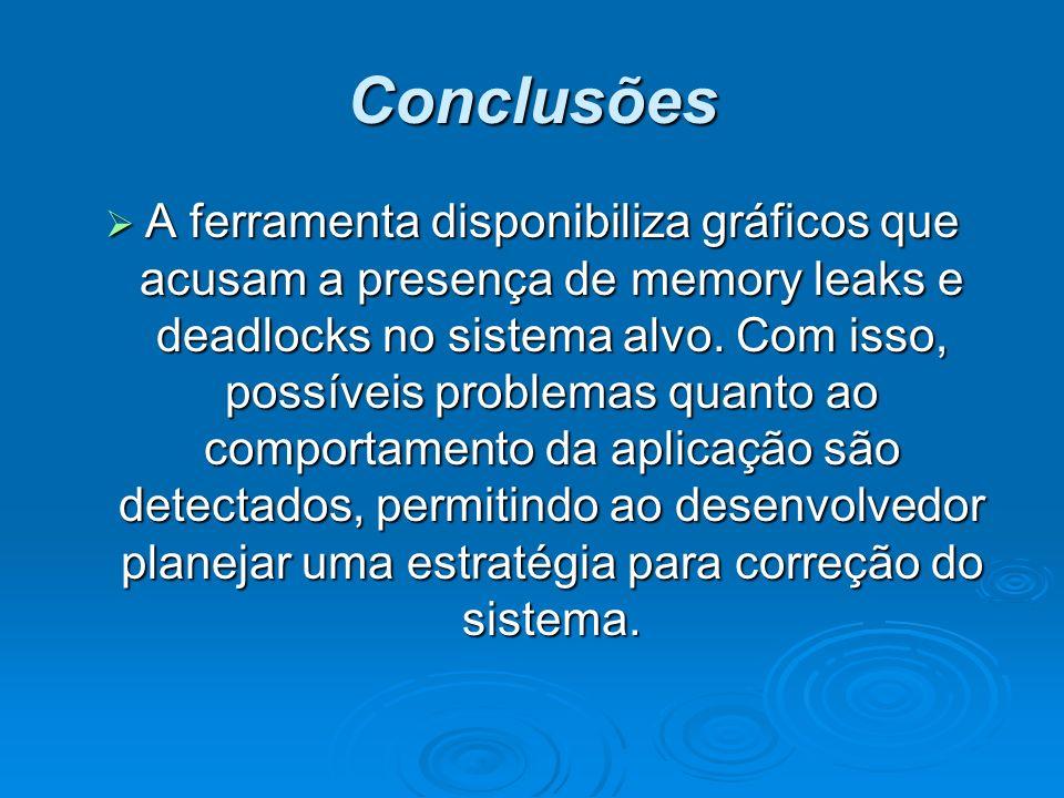 Conclusões A ferramenta disponibiliza gráficos que acusam a presença de memory leaks e deadlocks no sistema alvo. Com isso, possíveis problemas quanto