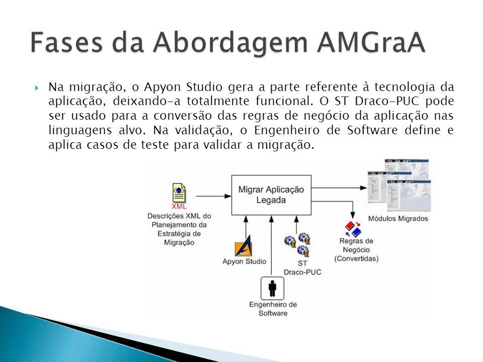 Na migração, o Apyon Studio gera a parte referente à tecnologia da aplicação, deixando-a totalmente funcional. O ST Draco-PUC pode ser usado para a co