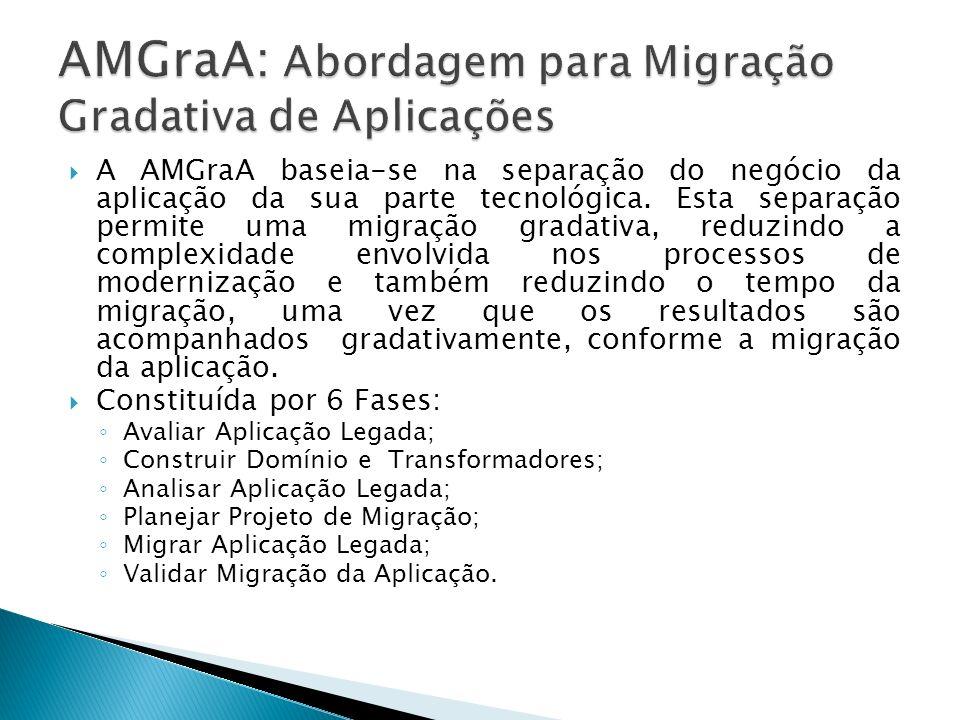 A AMGraA baseia-se na separação do negócio da aplicação da sua parte tecnológica. Esta separação permite uma migração gradativa, reduzindo a complexid