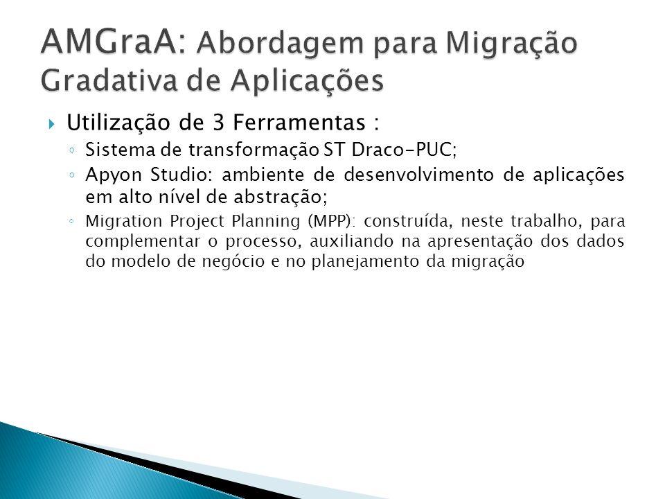 Utilização de 3 Ferramentas : Sistema de transformação ST Draco-PUC; Apyon Studio: ambiente de desenvolvimento de aplicações em alto nível de abstraçã