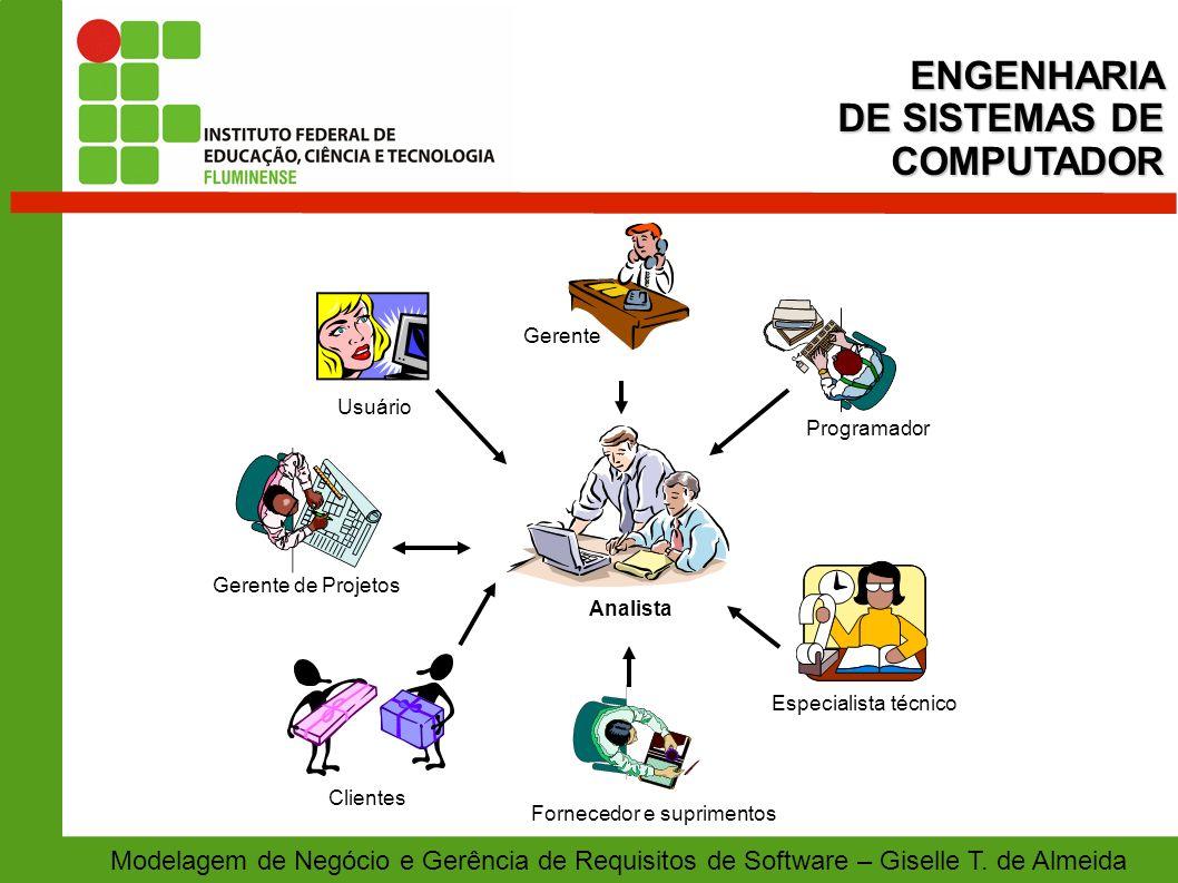 Modelagem de Negócio e Gerência de Requisitos de Software – Giselle T. de Almeida Gerente Usuário Especialista técnico Programador Fornecedor e suprim