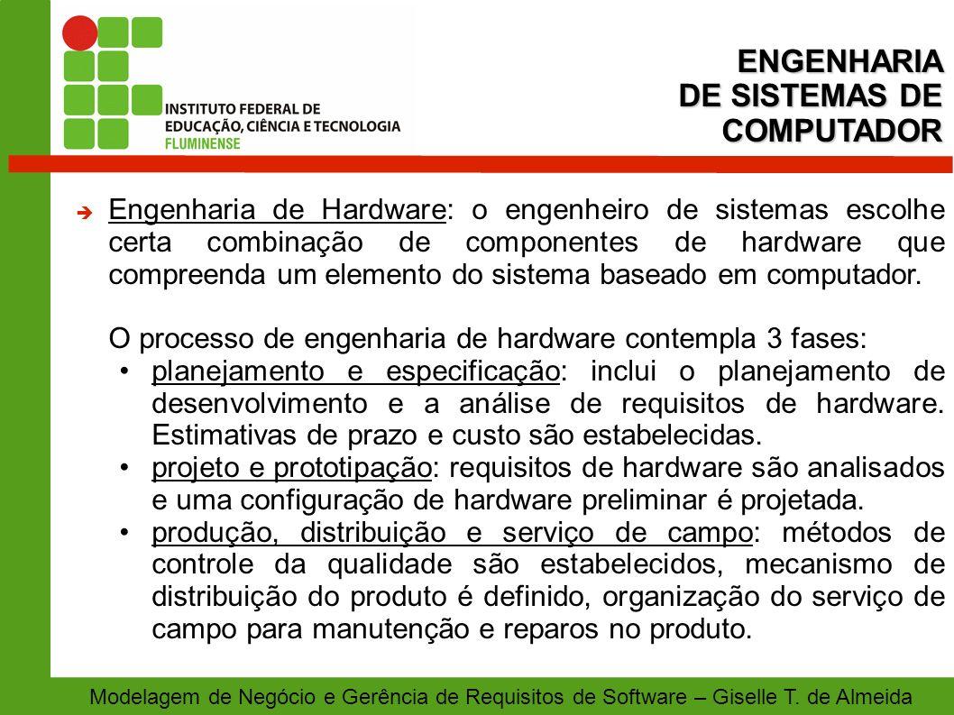 Modelagem de Negócio e Gerência de Requisitos de Software – Giselle T. de Almeida Engenharia de Hardware: o engenheiro de sistemas escolhe certa combi