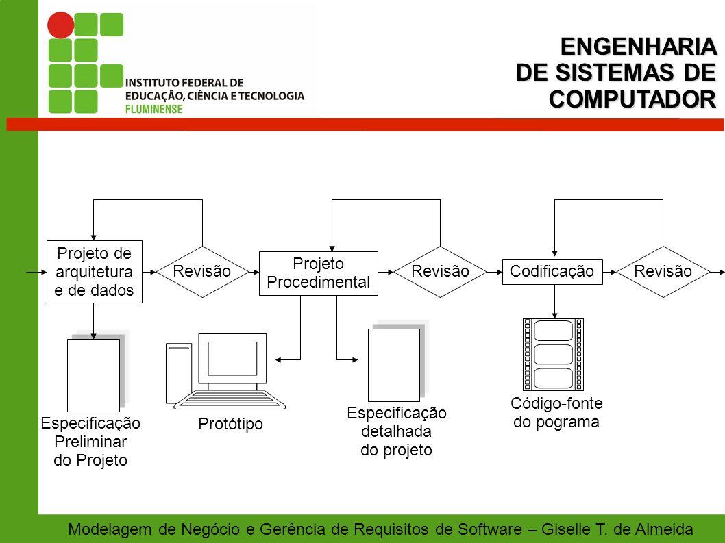 Modelagem de Negócio e Gerência de Requisitos de Software – Giselle T. de AlmeidaENGENHARIA DE SISTEMAS DE COMPUTADOR Especificação Preliminar do Proj