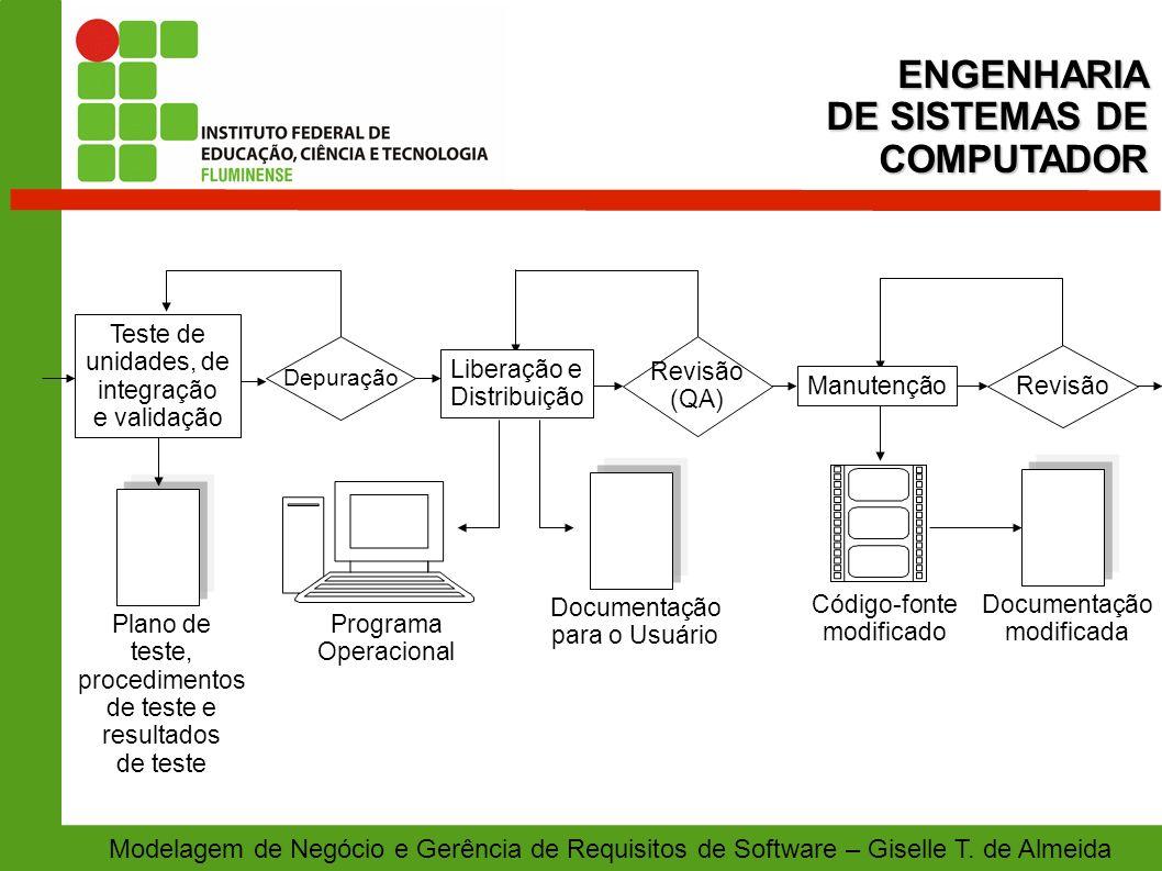 Modelagem de Negócio e Gerência de Requisitos de Software – Giselle T. de AlmeidaENGENHARIA DE SISTEMAS DE COMPUTADOR Plano de teste, procedimentos de