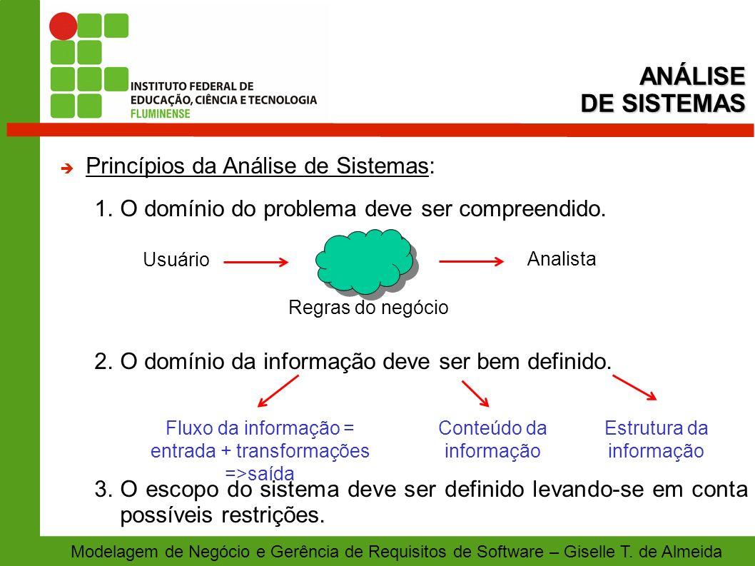 Modelagem de Negócio e Gerência de Requisitos de Software – Giselle T. de Almeida Princípios da Análise de Sistemas: 1.O domínio do problema deve ser