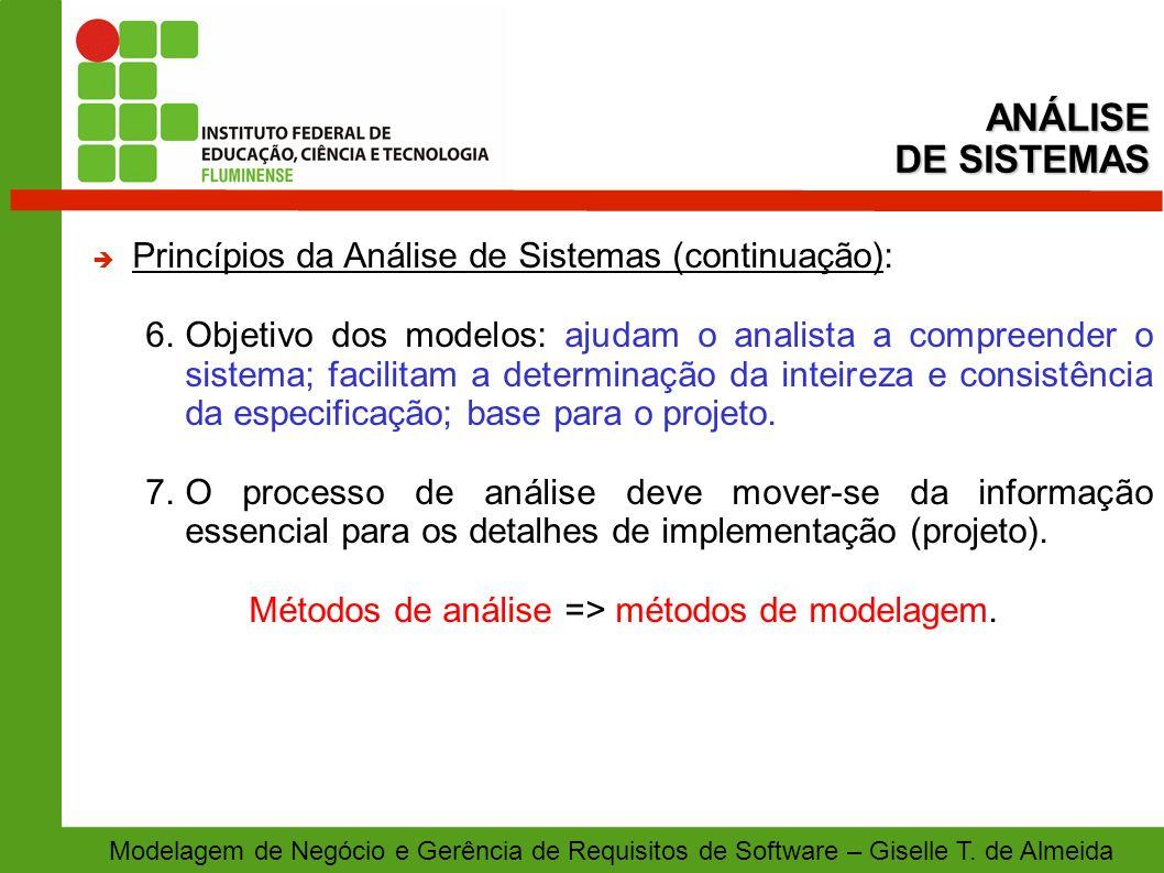 Modelagem de Negócio e Gerência de Requisitos de Software – Giselle T. de Almeida Princípios da Análise de Sistemas (continuação): 6.Objetivo dos mode