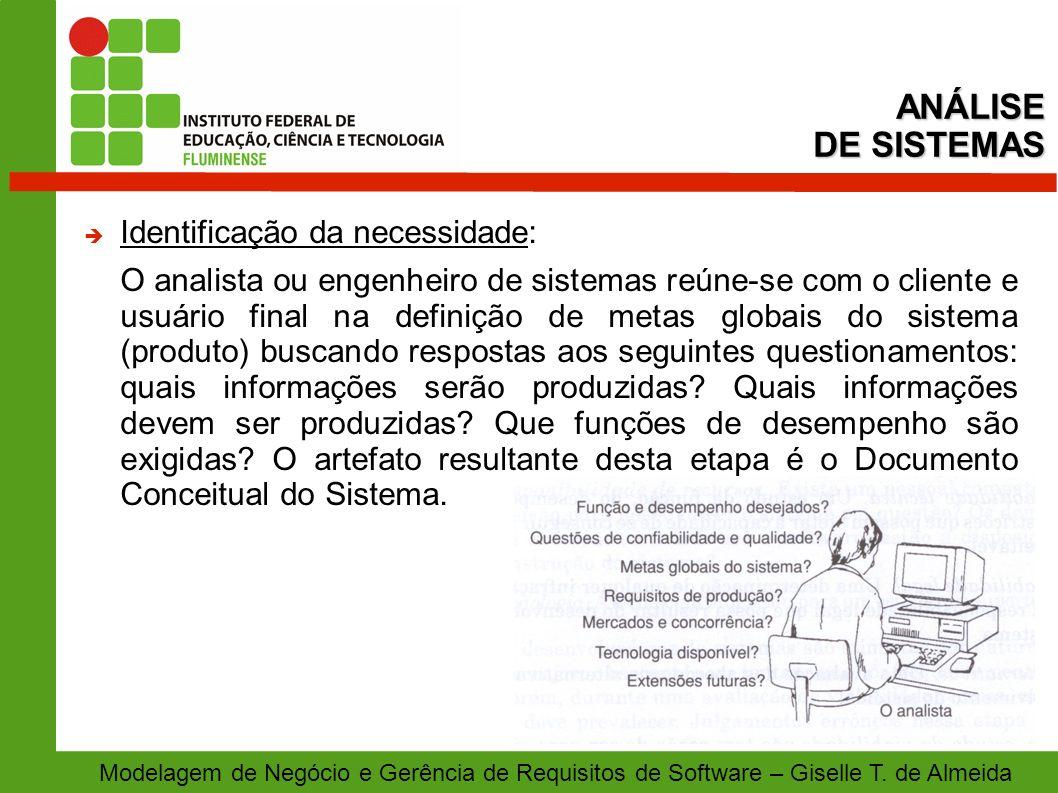 Modelagem de Negócio e Gerência de Requisitos de Software – Giselle T. de Almeida Identificação da necessidade: O analista ou engenheiro de sistemas r
