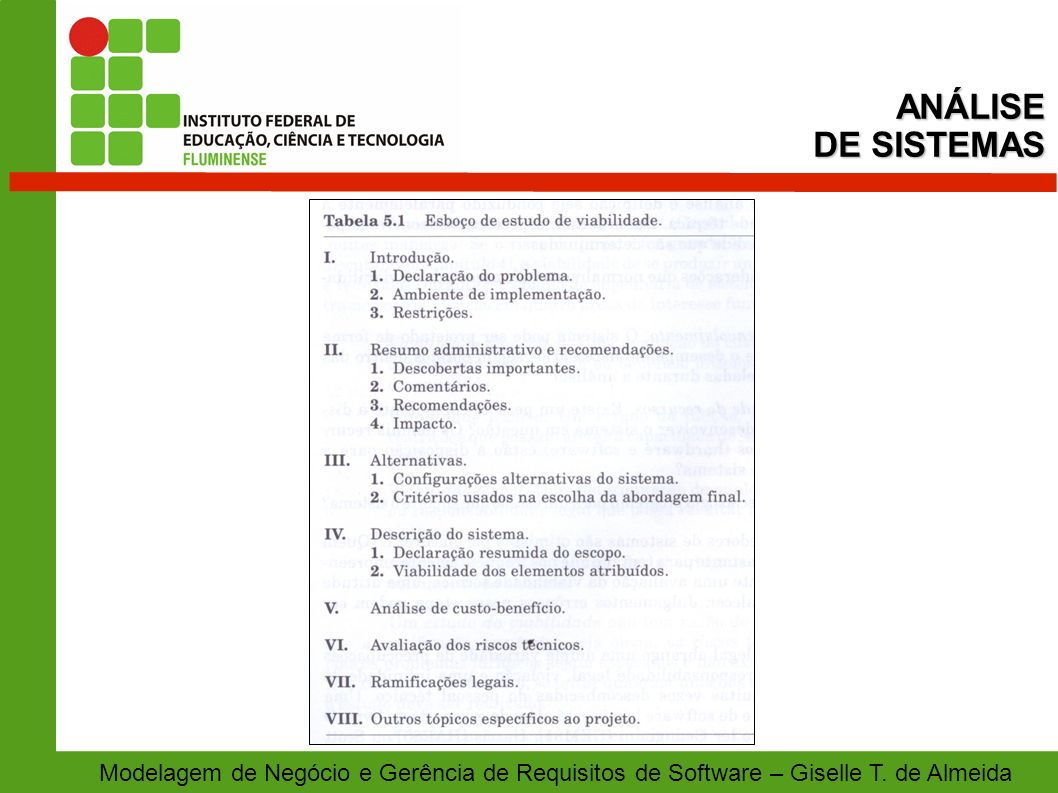 Modelagem de Negócio e Gerência de Requisitos de Software – Giselle T. de AlmeidaANÁLISE DE SISTEMAS