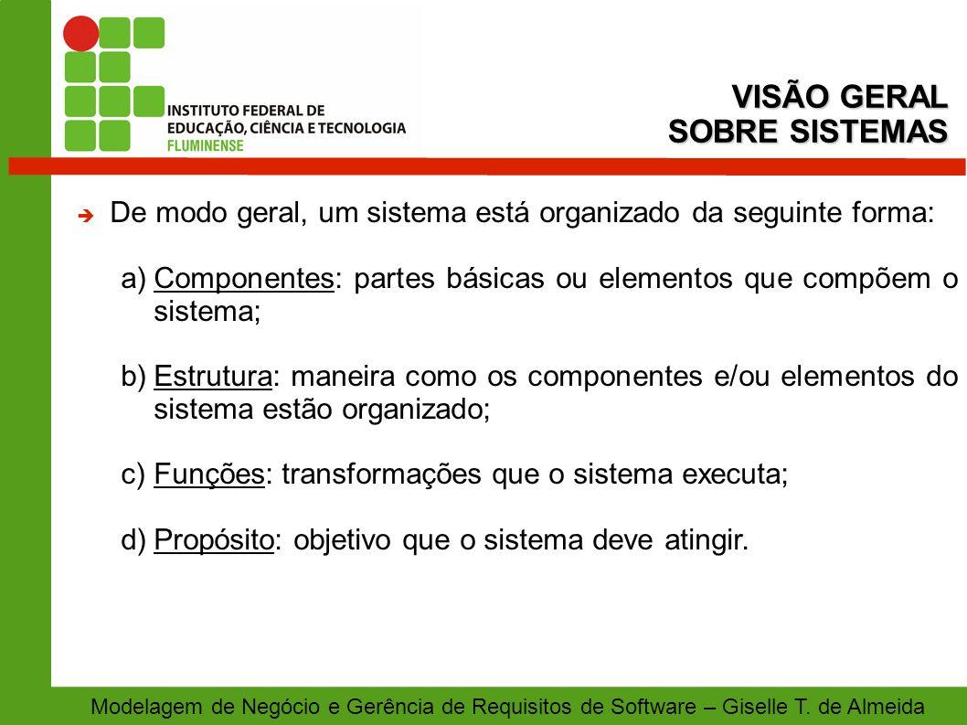 Modelagem de Negócio e Gerência de Requisitos de Software – Giselle T. de Almeida De modo geral, um sistema está organizado da seguinte forma: a)Compo
