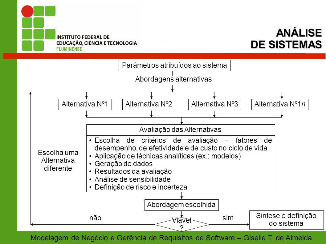 Modelagem de Negócio e Gerência de Requisitos de Software – Giselle T. de AlmeidaANÁLISE DE SISTEMAS Abordagens alternativas Escolha uma Alternativa d