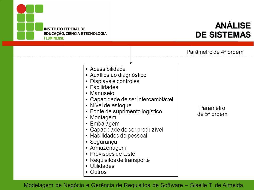Modelagem de Negócio e Gerência de Requisitos de Software – Giselle T. de AlmeidaANÁLISE DE SISTEMAS Parâmetro de 4ª ordem Acessibilidade Auxílios ao