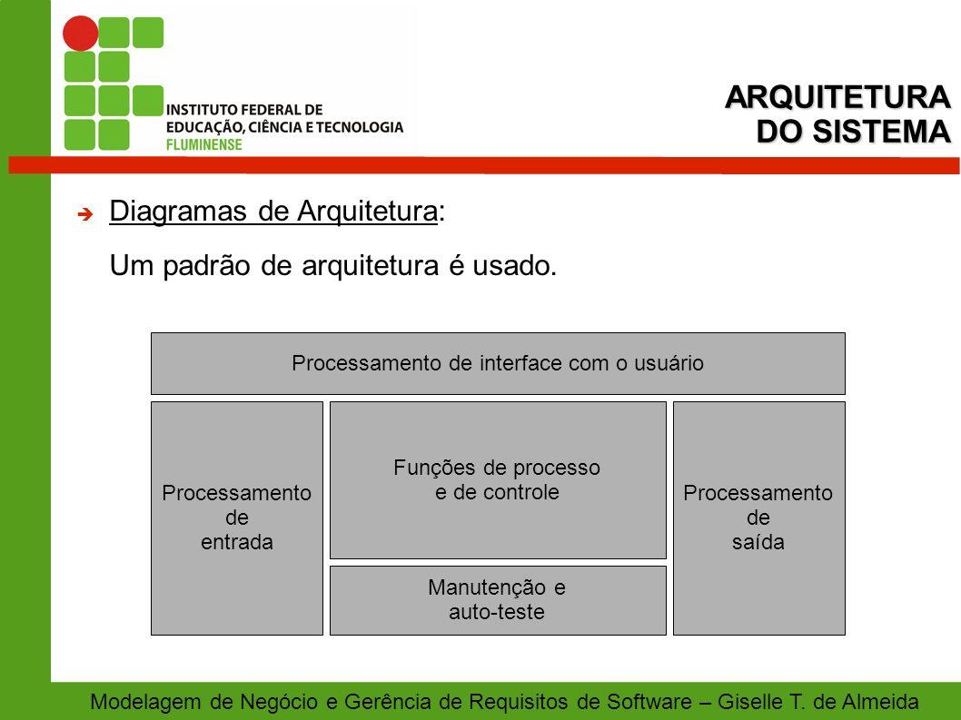Modelagem de Negócio e Gerência de Requisitos de Software – Giselle T. de Almeida Diagramas de Arquitetura: Um padrão de arquitetura é usado. ARQUITET