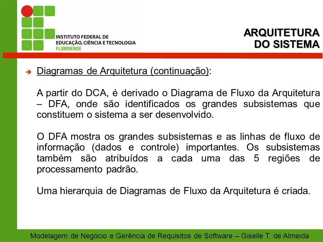 Modelagem de Negócio e Gerência de Requisitos de Software – Giselle T. de Almeida Diagramas de Arquitetura (continuação): A partir do DCA, é derivado