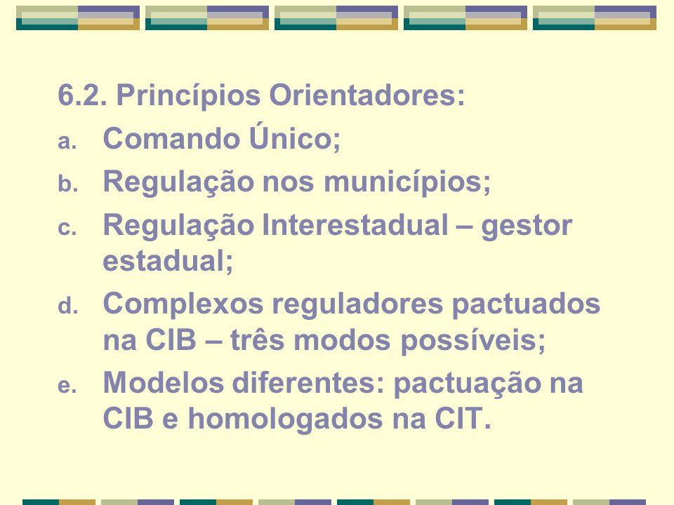 6.2. Princípios Orientadores: a. Comando Único; b. Regulação nos municípios; c. Regulação Interestadual – gestor estadual; d. Complexos reguladores pa