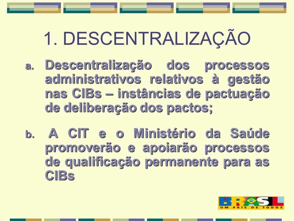 1. DESCENTRALIZAÇÃO a. Descentralização dos processos administrativos relativos à gestão nas CIBs – instâncias de pactuação de deliberação dos pactos;
