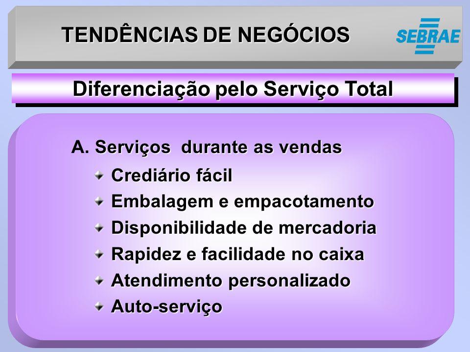 TENDÊNCIAS DE NEGÓCIOS Crediário fácil Embalagem e empacotamento Disponibilidade de mercadoria Rapidez e facilidade no caixa Atendimento personalizado Auto-serviço Diferenciação pelo Serviço Total Serviços durante as vendas A.