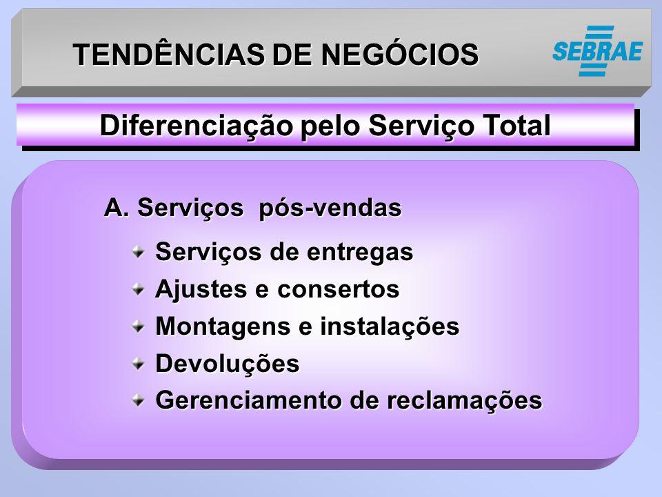 TENDÊNCIAS DE NEGÓCIOS Serviços de entregas Ajustes e consertos Montagens e instalações Devoluções Gerenciamento de reclamações Diferenciação pelo Serviço Total A.