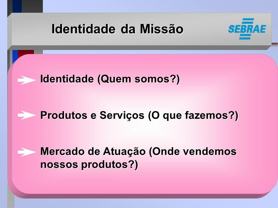 Identidade da Missão Identidade (Quem somos?) Produtos e Serviços (O que fazemos?) Mercado de Atuação (Onde vendemos nossos produtos?)
