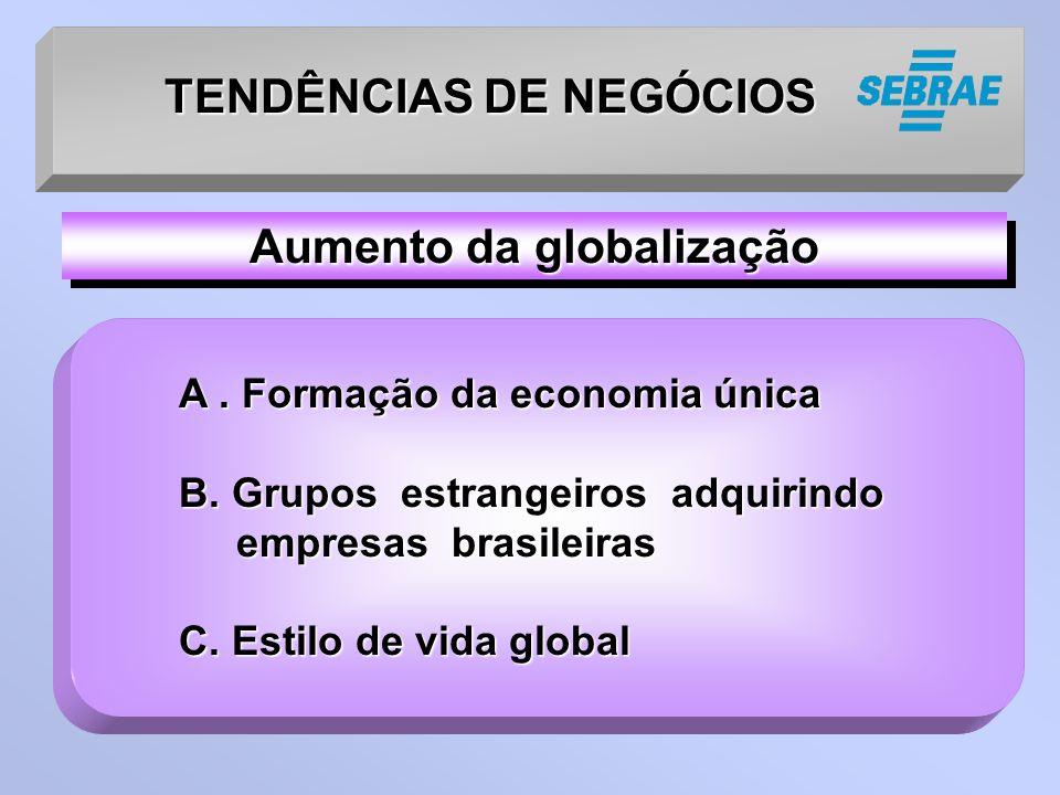 TENDÊNCIAS DE NEGÓCIOS A. Formação da economia única B. Grupos estrangeiros adquirindo empresas brasileiras empresas brasileiras C. Estilo de vida glo
