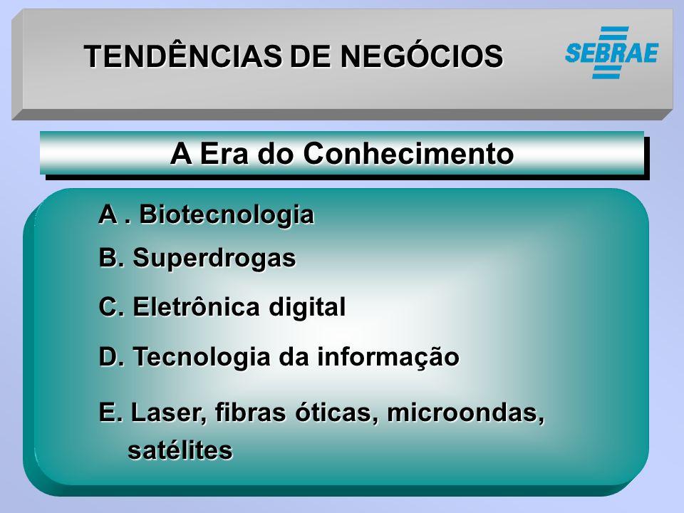 TENDÊNCIAS DE NEGÓCIOS A. Biotecnologia B. Superdrogas C. Eletrônica digital D. Tecnologia da informação E. Laser, fibras óticas, microondas, satélite