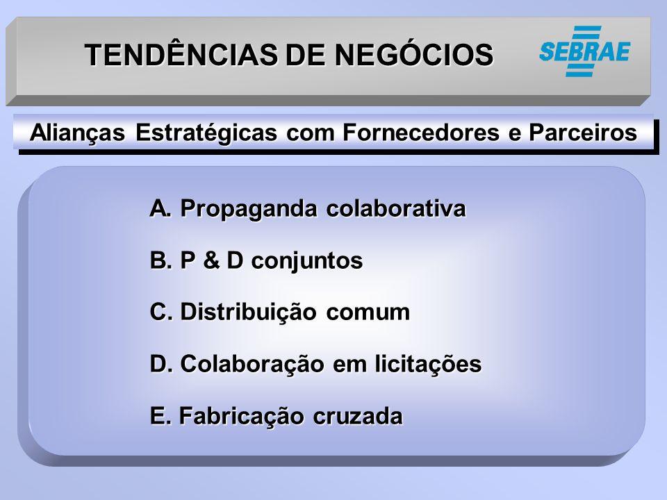 TENDÊNCIAS DE NEGÓCIOS A. Propaganda colaborativa B. P & D conjuntos C. Distribuição comum D. Colaboração em licitações E. Fabricação cruzada Alianças